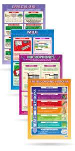 Music Technology Posters - Set of 6