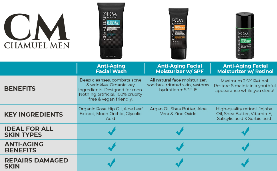 Chamuel Men product family, mens daily skincare