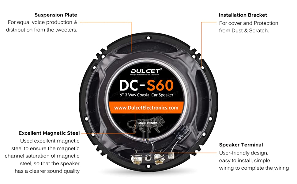 DC-S60 Back Functions Image