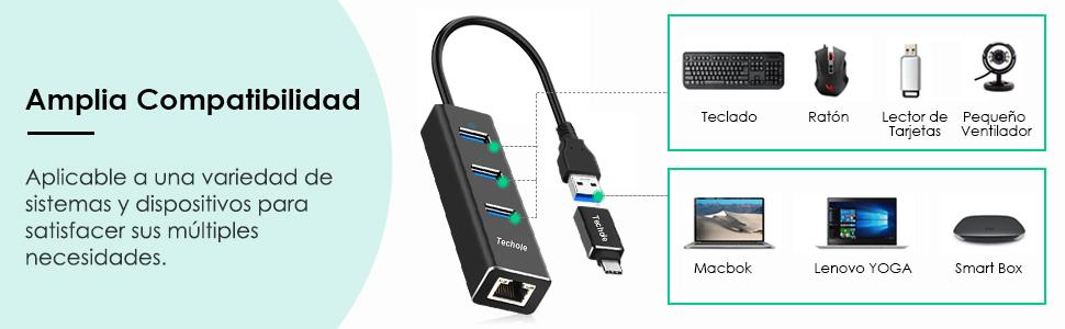 USB Hub Ethernet