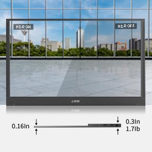 HDR display
