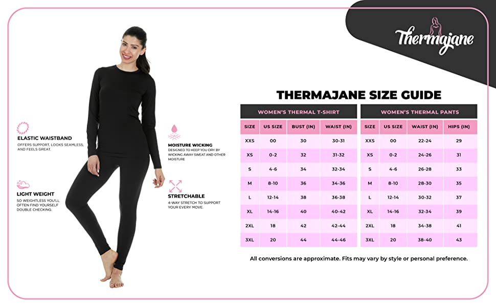 Thermajane Size Chart