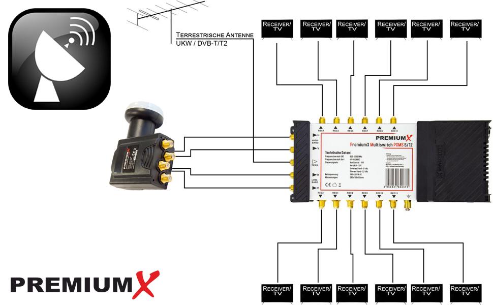 HDTV Multischalter Set 1 SAT für 6 Teilnehmer SAT Signalverteiler Quattro LNB 4K