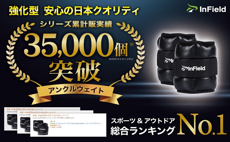 シリーズ累計35,000個以上突破!スポーツ&アウトドア総合ランキング1位を獲得した、日本クオリティのアンクルウェイト!