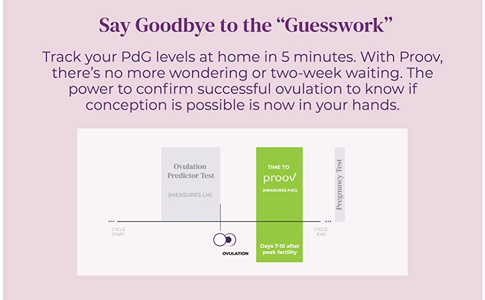 track your pdg levels at home in 5 minutes with proov theres no wait to confirm ovulation