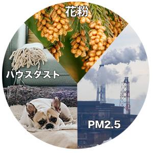 花粉 ハウスダスト PM2.5 ホコリ ペットの毛