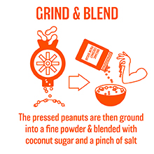 pbfit peanut butter powder organic peanuts low fat peanut butter