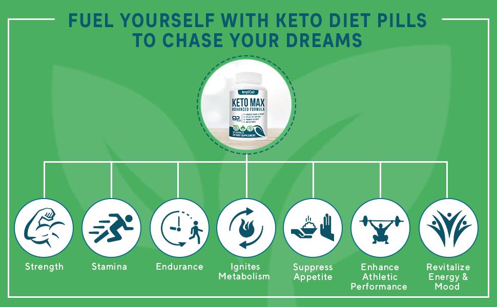 bhb ketosis diet rapid burn keto fuel ketosis boost natural pure keto burn pills ketosis supplement