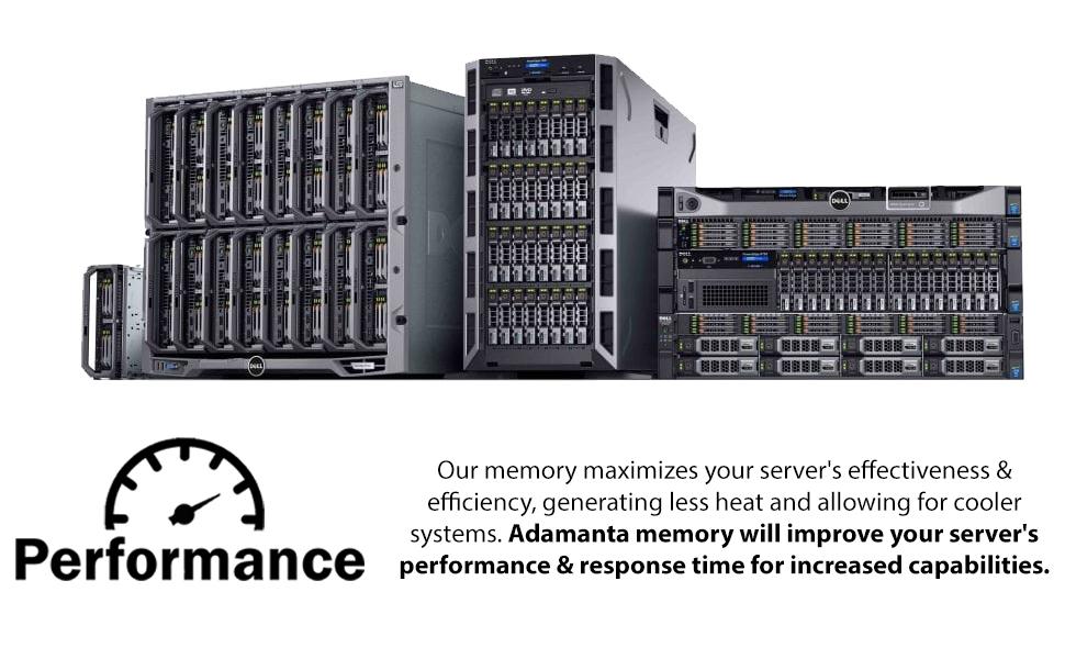 Memory RAM Compatible with Dell PowerEdge R430 DDR4 ECC REGISTER B7 2x8GB 16GB