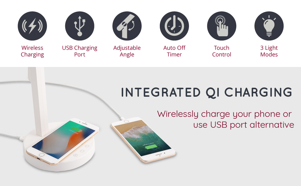LED Lamp Wireless Charging, Bedside Desk Light with USB Charger and QI 5W Wireless Charger