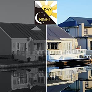 Clear Day&Night Vision