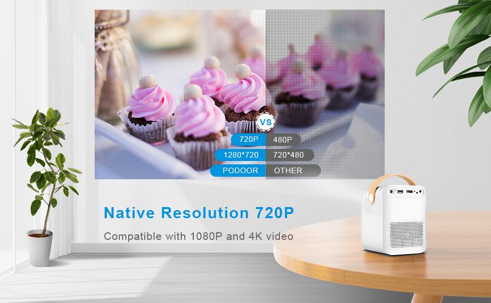 1080P Videoprojecteur