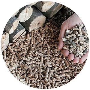pellet benefits