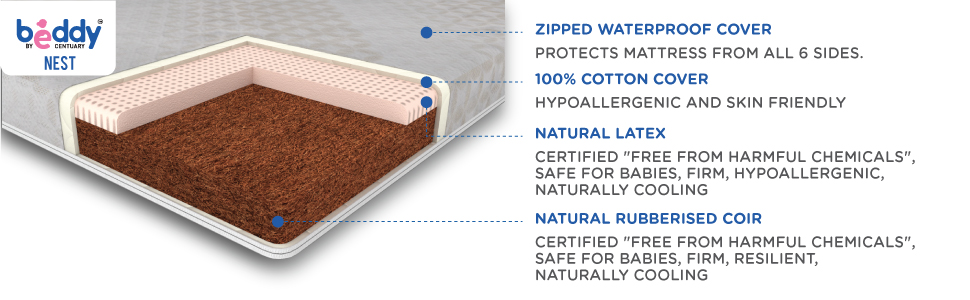 Beddy Nest Natural Baby Mattress Firm Safe Natural Latex Rubberised Coir Waterproof