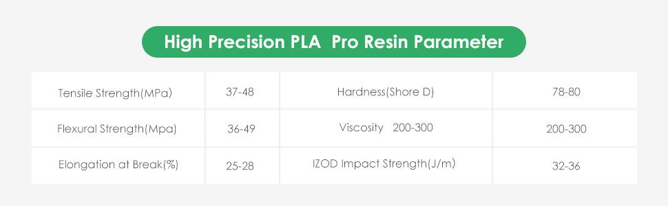 resin parameters1