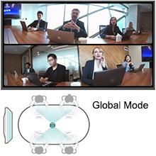 Global Mode