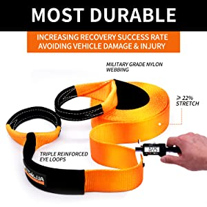 most durable