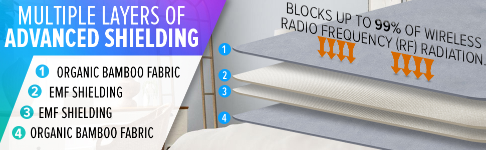 EMF Blanket Uses Multiple Layers of Shielding to Block up to 99% of Wireless EMF amp; 5G Radiation