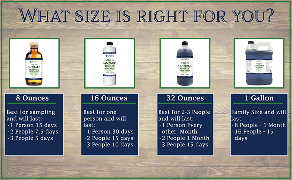 hemp oil sizes