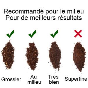 Capsule Filtre de Café Réutilisables