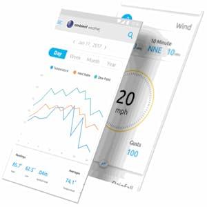 IFTTT Amazon Alexa SmartThings Google Home Assistant Weather Underground PWSWeather