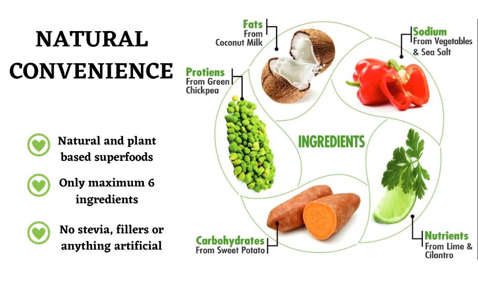 Natural Convenience