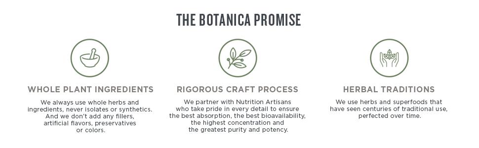 Botanica Health