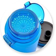 meteor Botella Agua sin BPA Tritan Plastico Water Bottle Reutilizable para Niños Juventud y Adultos Ideal para Deportes Oficina Escuela Gimnasio Ciclismo Correr Picnic Varios Tamaños y Colores: Amazon.es: Deportes y aire