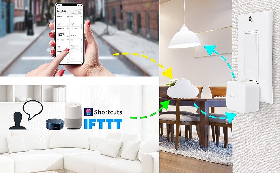 SwitchBot Hubで拡張性を広げる