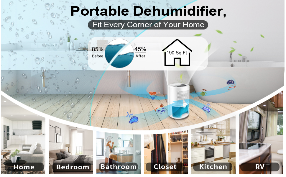 dehumidifiers for home, dehumidifiers for bathroom, dehumidifiers for rv, dehumidifiers for camper