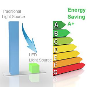 energy-saving light