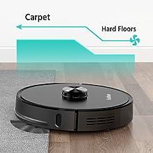 Carpet mode