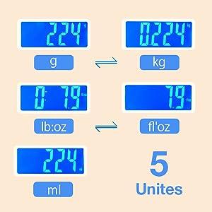 Plusieurs unités de mesure