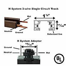 H System