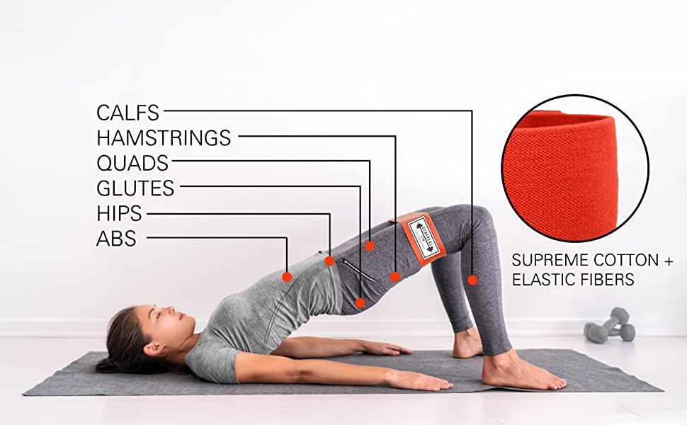 Ethereal Gym Resistance Booty Band for Legs and Butt with Free Workout  E-Book and Carry Bag - Non Slip Soft Cotton Fabric - Glute Hip Circle Loop  for