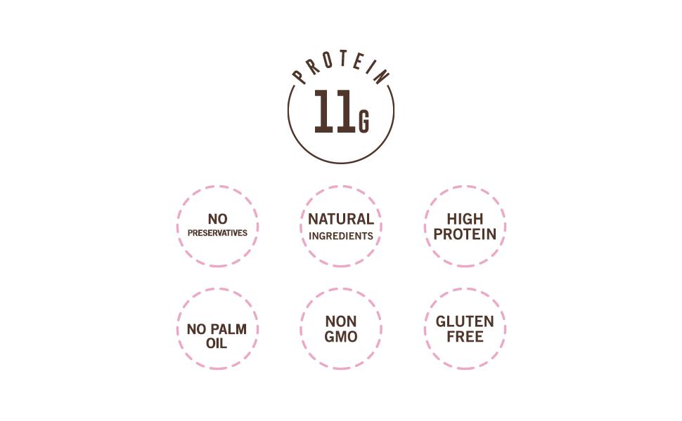 no palm oil Non GMO Gluten free high protein preservative