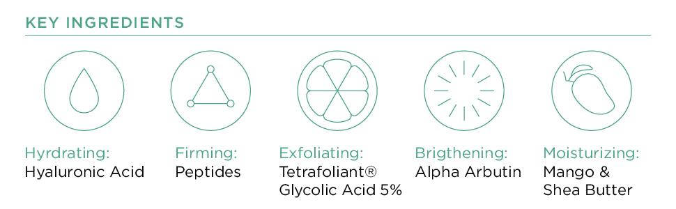 hydrating hyaluronic acid, firming petides, exfoliating glycolic acid, brightening moisturizing