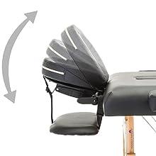 le coussin pour le visage ajustable de table de massage chalfont noir