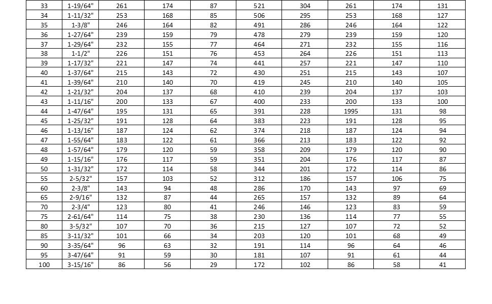 "10 Pcs 11//16/""x2/"" Cutting Depth HSS Annular Cutter #2081-2016PIN 1 Pc Pilot Pin"