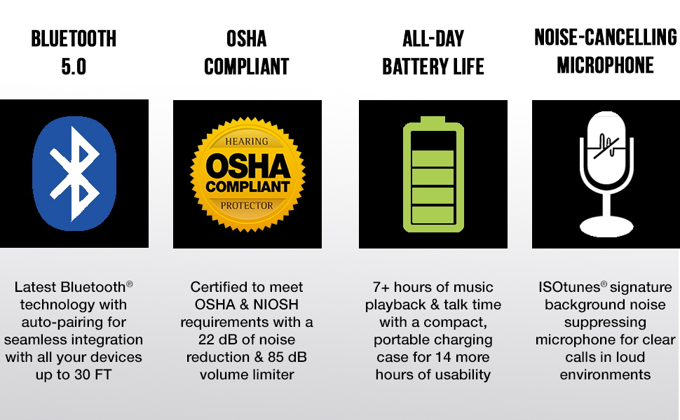 isotunes free bluetooth osha compliant all day battery noise cancelling mic noise blocking reduction