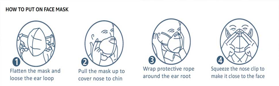 How to put an N95 Mask