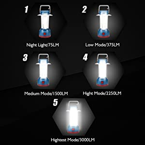 DOZAWA Rechargeable LED Camping Lantern
