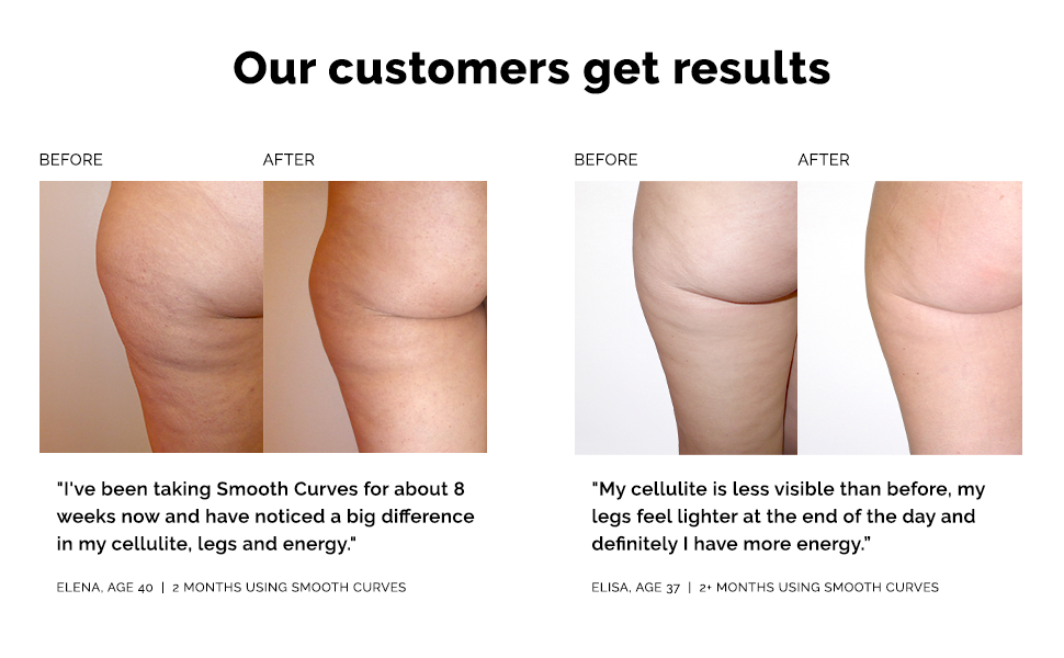 smooth curves, cellulite, vitamins, antioxidants, supplement, microcirculation, body care,