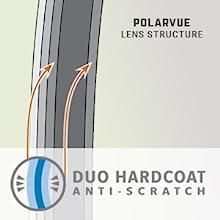 duo hardcoat layer lens
