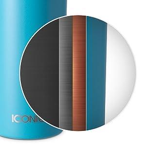 ICONIQ X-Bottle Triple-Layer Insulated