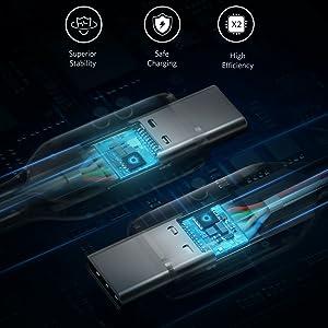 Anker PowerLine III USB-C & USB-C 2.0 ケーブル