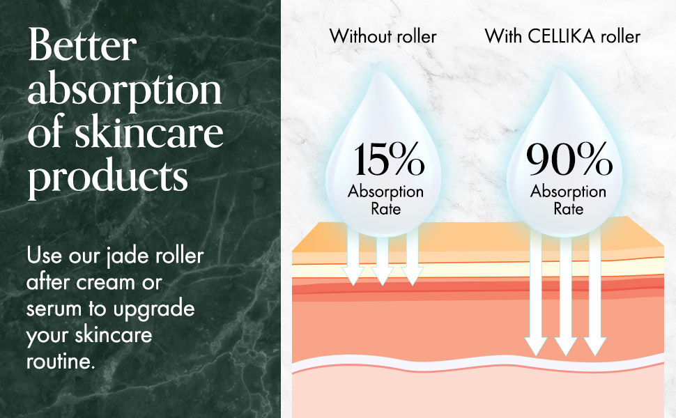 jade roller and gua sha set for better absorbing skincare products