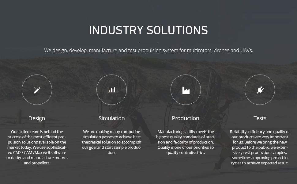 m40 INDUSTRY SOLUTION