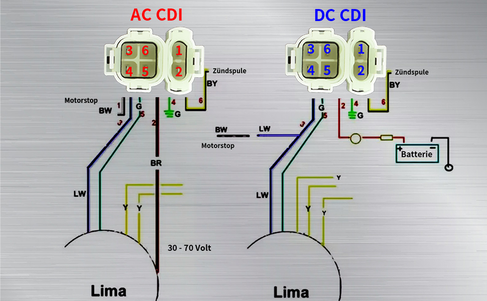 125Cc 6 Pin Cdi Wiring Diagram from m.media-amazon.com