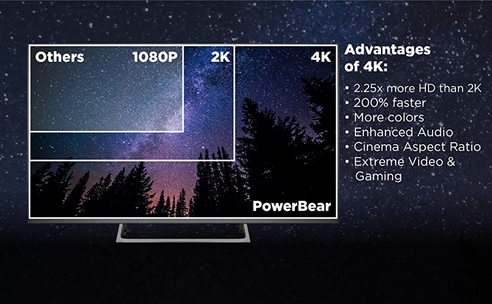 4k Resolution upgrade